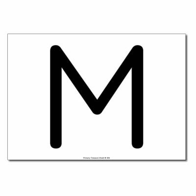 صوره صور حرف m , احلى حرف m بالصور