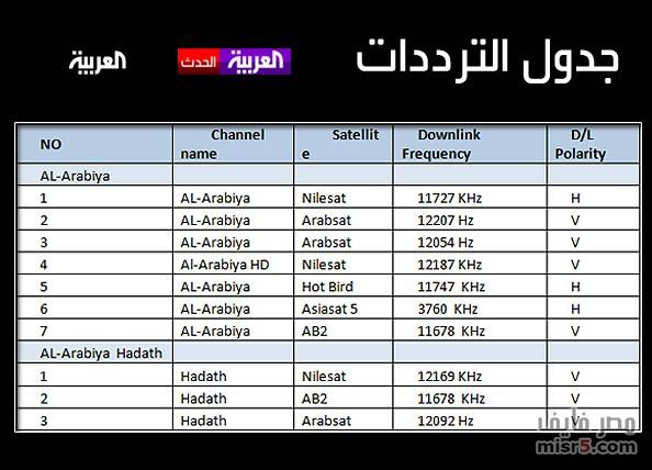 صور تردد قناة العربية , احدث تردد لقناة العربية