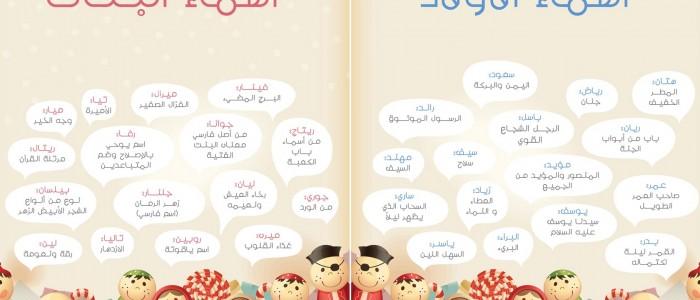 بالصور اسماء اولاد حديثه , اجمل الاسماء للاولاد الجديدة 5032