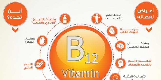 بالصور فيتامين b12 , فوائد واعراض نقص فيتامين b12 3139 1 660x330