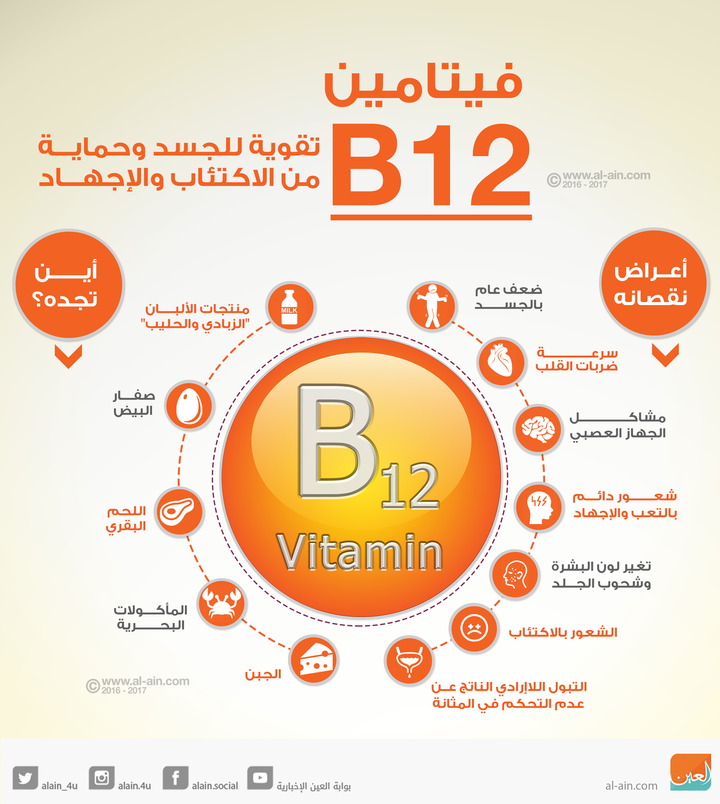 صورة فيتامين b12 , فوائد واعراض نقص فيتامين b12