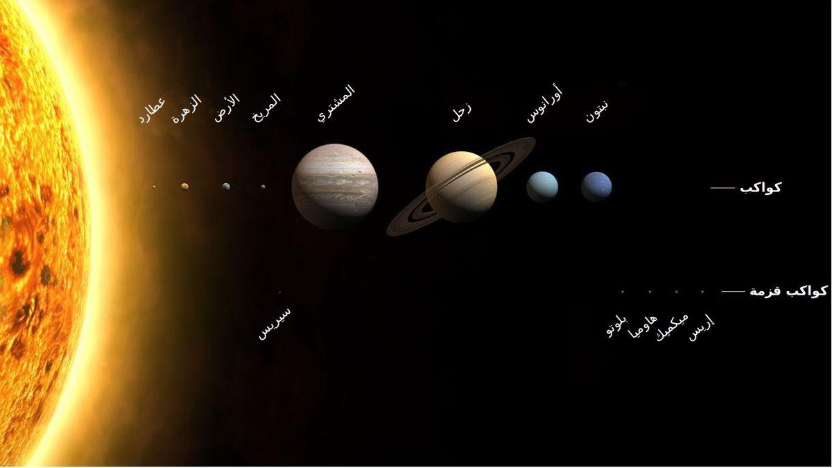 بالصور اقرب كوكب الى الارض , معلومات عن ماهية اقرب كوكب الى الارض 3260 2