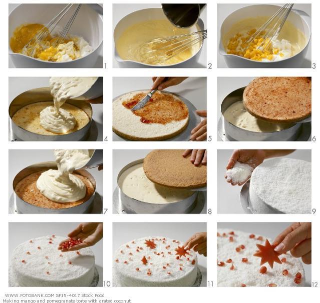 بالصور تزيين الكيك , اشكال مختلفة رائعة لتزيين الكيك لمفاجاة احبائك بها 1910 10