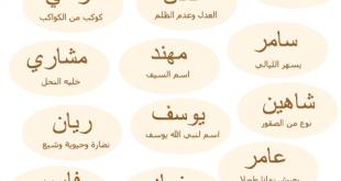 صورة اسماء اولاد 2019 , احدث اسامي للمواليد