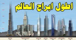 صورة اطول برج في العالم , معلومات مهمه يجب ان تعرفها
