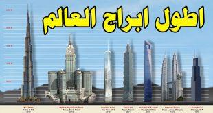 صورة اكبر برج في العالم , هل تعلم من هو البرج العالمي في العالم كله