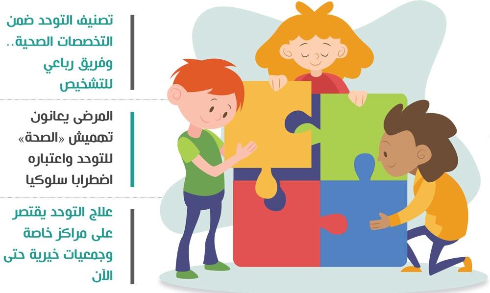 صورة أعراض التوحد عند الاطفال , علامات مرض التوحد